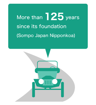 More than 125 years since its foundation (Sompo Japan Nipponkoa)