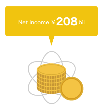 Net Income ¥208bil